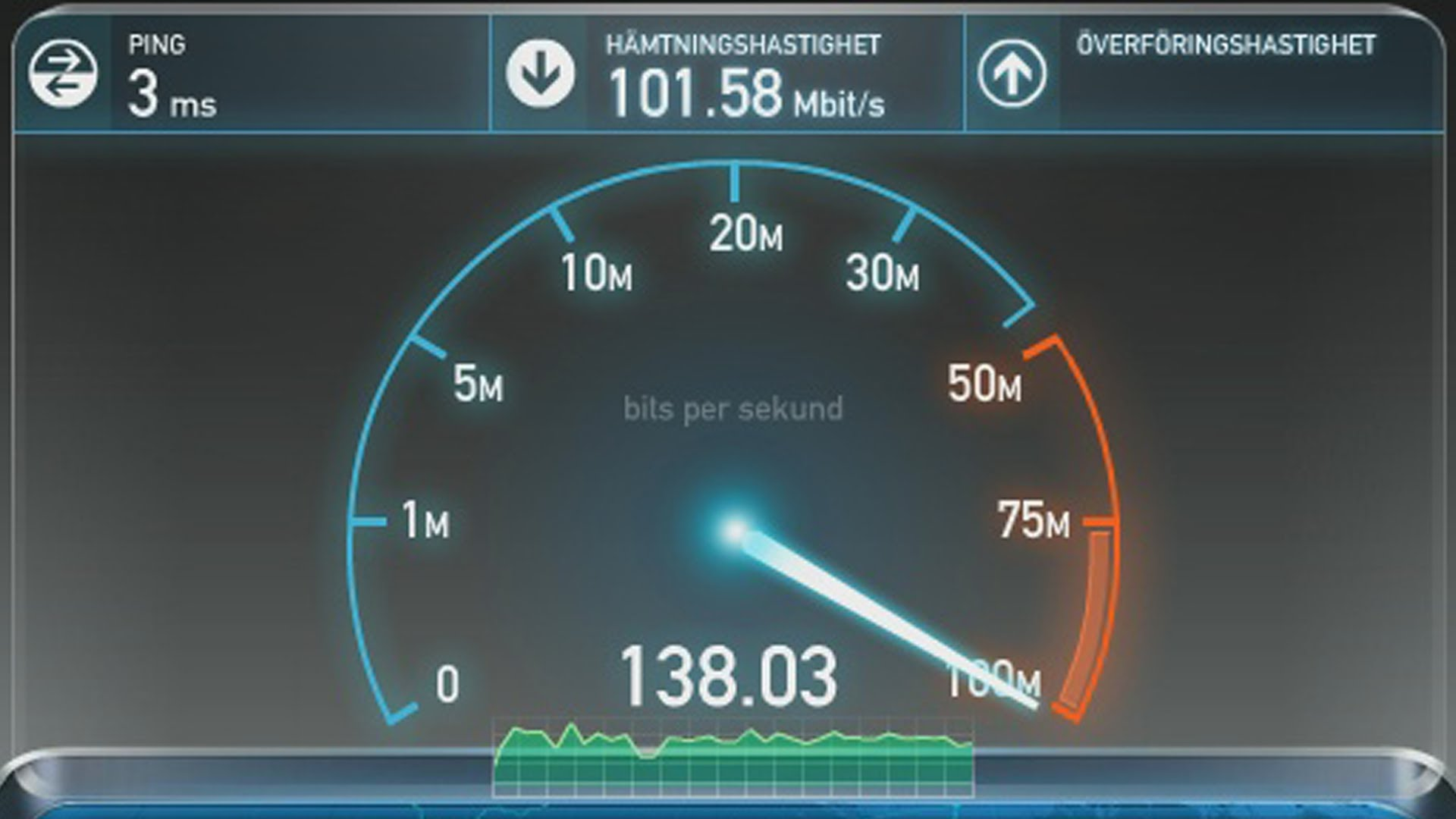 Now you can check your internet speed test. just click here and go to this site